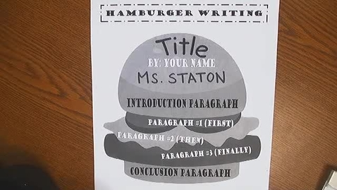 Thumbnail for entry Hamburger Brainstorming Map