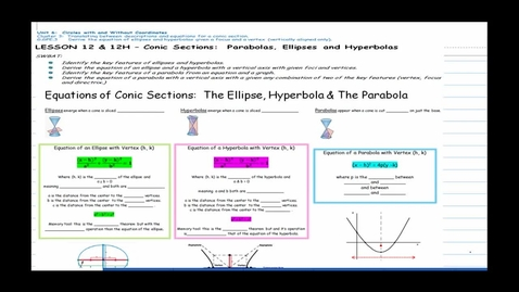 Thumbnail for entry SMII Honors Lesson 12 & 12H Conic Sections Parabolas, Ellipses & Hyperbolas