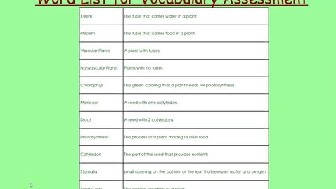 Thumbnail for entry Plant Vocabulary Lesson