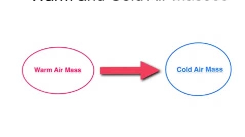 Thumbnail for entry Air Masses
