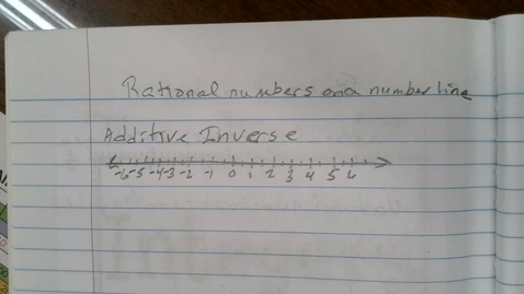 Thumbnail for entry Rational Numbers on a Number Line Foundations