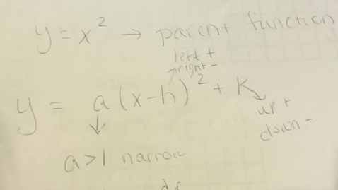 Thumbnail for entry Transformations on quadratic functions