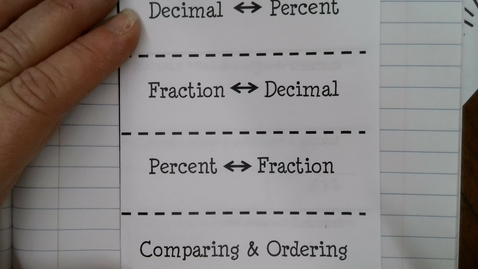 Thumbnail for entry Relating Percents to Fractions