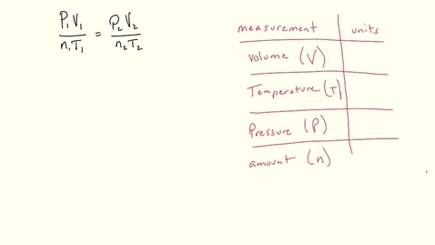 Thumbnail for entry Combined gas law examples