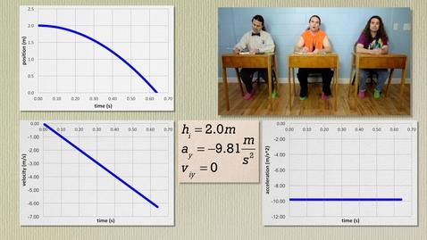 Thumbnail for entry AP Physics C: Kinematics Review (Mechanics)