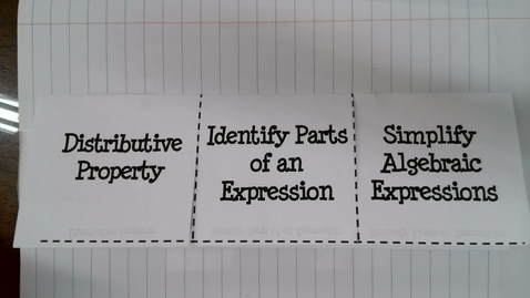 Thumbnail for entry Parts of an Expression