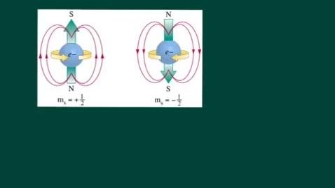 Thumbnail for entry 2-9a Electron Orbital Diagrams