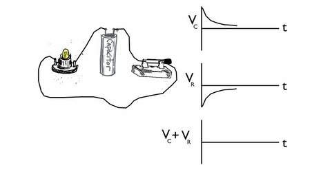 Thumbnail for entry Discharging a Capacitor