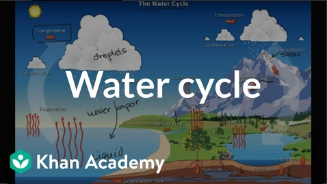 Thumbnail for entry The water cycle  | Ecology | Khan Academy #REPOST