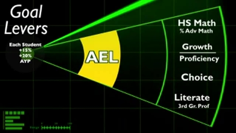 Thumbnail for entry Goal Levers Radar (Long Version)