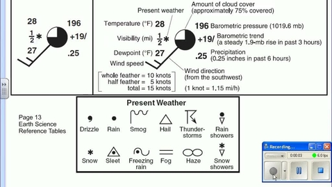 Thumbnail for entry Weather Station Model- Earth Science Reference Tables