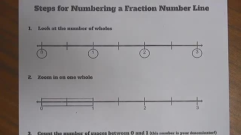 Thumbnail for entry Steps for numbering fraction #line