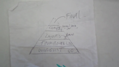 Thumbnail for entry Design Pyramid