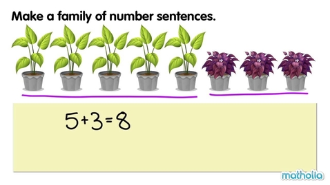 Thumbnail for entry Number Sentences