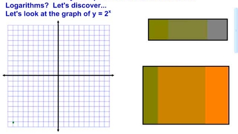 Thumbnail for entry Defining Logarithm Functions
