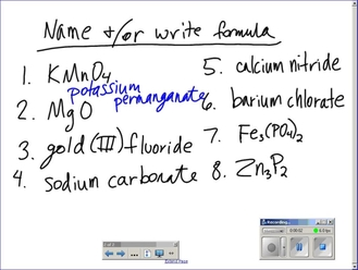 Stephens Chemistry Naming And Writing Ionic Compounds