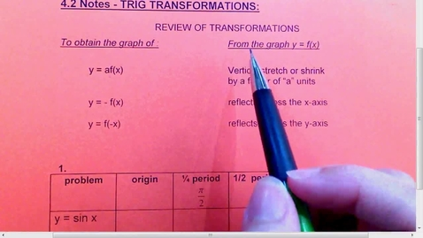 Thumbnail for entry 4.2 Trig Transformations