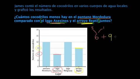 Thumbnail for entry Interpretar gráficas de barras: cocodrilos | 3.er grado (Estados Unidos) | Khan Academy en Español
