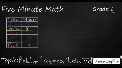 Thumbnail for entry 6th Grade Math Relative Frequency Tables