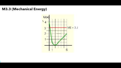 Thumbnail for entry Clip of AP Physics C - Mechanics (M3.3 Mechanical Energy)