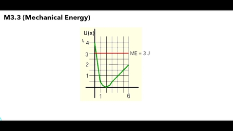 Thumbnail for entry Clip of AP Physics C - Mechanics (M3.3 Mechanical Energy)