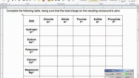 Thumbnail for entry Stephens Chemistry and Pre-AP Chemistry: (12-5-14/12-9-14) Naming ions and ionic compounds