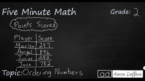 Thumbnail for entry 2nd Grade Math Ordering Numbers