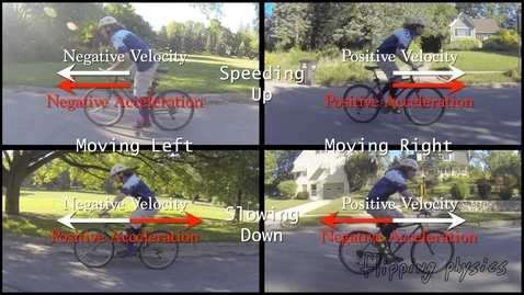Thumbnail for entry A Basic Acceleration Example Problem and Understanding Acceleration Direction