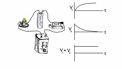 Thumbnail for entry Charging a Capacitor