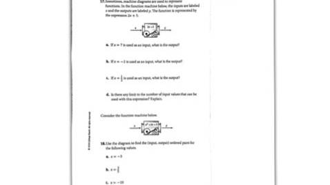 Thumbnail for entry Notes on Function Notation1