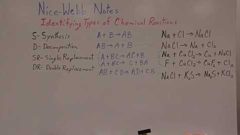 Thumbnail for entry Identifying Chemical Reactions