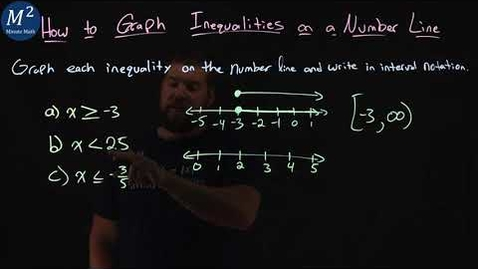 Thumbnail for entry How to Graph Inequalities on a Number Line | Part 1 | 3 Examples | Minute Math