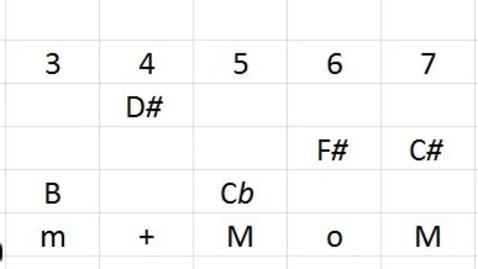 Thumbnail for entry Exercise 3-1C, Method 4