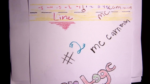 Thumbnail for entry On The Numberline, Group 1
