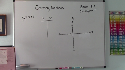 Thumbnail for entry Saxon 8/7 - Investigation 9 - Graphing Functions