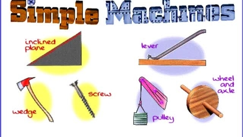 Thumbnail for entry Simple Machine Song