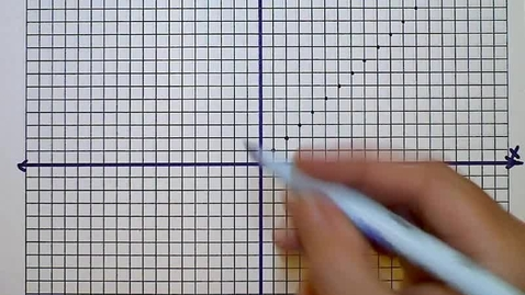 Thumbnail for entry Creating a Parabola from two lines to binomial multiplication