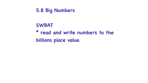 Thumbnail for entry Grade 4 EDM 5.8 Big Numbers