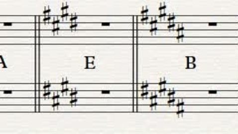 Thumbnail for entry Chapter 1 The Major Key Signatures