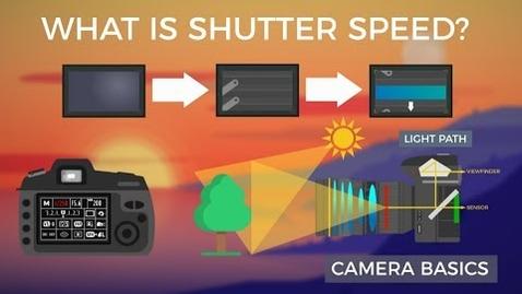 Thumbnail for entry Camera Basics - Shutter Speed