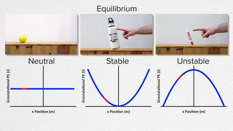 Thumbnail for entry AP Physics C: Work, Energy, and Power Review (Mechanics)