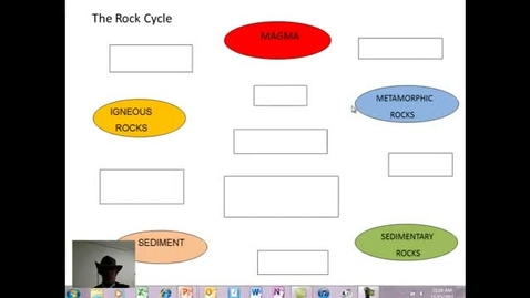 Thumbnail for entry Rock Cycle Flipped Video