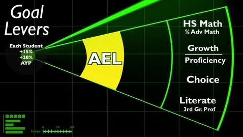 Thumbnail for entry Goal Levers Radar
