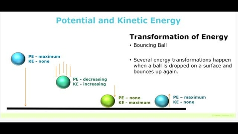 Thumbnail for entry Potential and Kinetic Energy Video Lesson conclusion