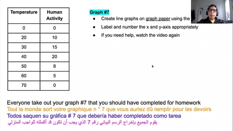 Thumbnail for entry Graph explanation in Spanish (WBHW)