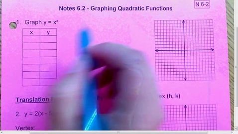 Thumbnail for entry 6.2 Graphing Quadratic Functions