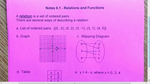 Thumbnail for entry 6.1 Relations and Functions