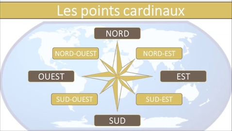 Thumbnail for entry Les points cardinaux