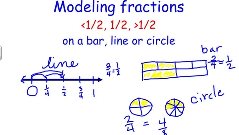 Thumbnail for entry Modeling Fractions- circle, line, bar