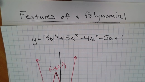 Thumbnail for entry Adv Mth - Labeling Features of a Polynomial